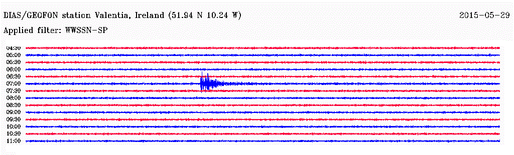 Alaska Earthquake.