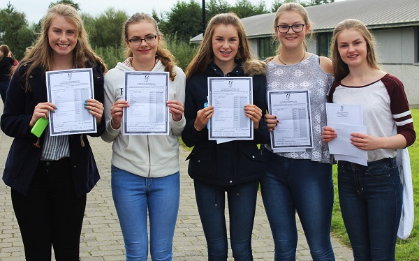 Katie Nagle, Éidín Dowling, Jenny Fox, Shauna Flynn and Amy O'Mahony receiving their Junior Cert results in Mercy Mounthawk. Photo by Gavin O'Connor.