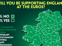 Survey Reveals Kerry People Really Don't Want England To Win Euros